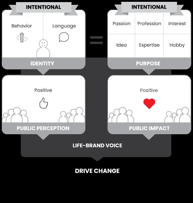 Un'immagine contenente il diagramma Descrizione generata automaticamente